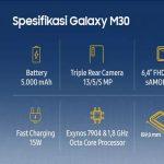 Samsung Galaxy M30 Pertama Kali Hadir Eksklusif di LazMall