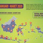Update Data Bencana Tgl. 26 Maret 2020 Pkl. 10.00 WIB