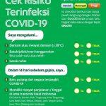 Checklist Sebagai Panduan Awal Skrining Risiko COVID-19