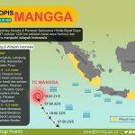 "Siklon Tropis ""MANGGA"" Tumbuh di Samudera Hindia Sebelah Barat Daya Bengkulu"