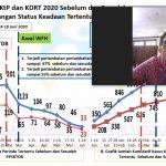 'Jemput Bola' Jangkau Korban KDRT Saat Pandemi Covid-19