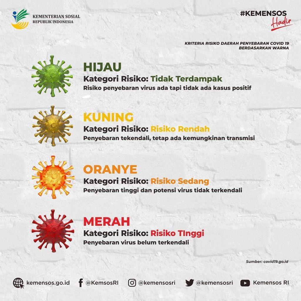 Kriteria Resiko Daerah Penyebaran COVID-19 Berdasarkan Warna 2