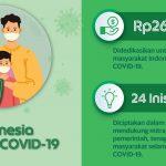 Grab Hadirkan 24 Inisiatif Baru, Bantu Masyarakat Indonesia #TerusUsaha Selama Pandemi