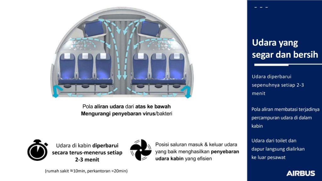Kebersihan Kabin dan Sirkulasi Udara Tetap Terjaga pada Pesawat Jet Airbus Lion Air Group 2