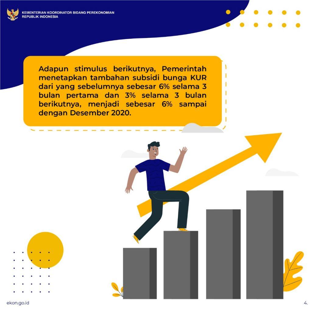 Kur Super Mikro Skema Pinjaman Baru Bagi Pekerja Terkena Phk Dan Ibu Rumah Tangga Produktif All Release Indonesia