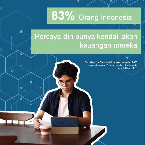 Survei Standard Chartered: Di Tengah Kelesuan Akibat Pandemi COVID-19, Orang Indonesia Tetap Percaya Diri 2