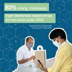 Mayoritas Konsumen Ingin Indonesia Jadi Non-Tunai di 2025