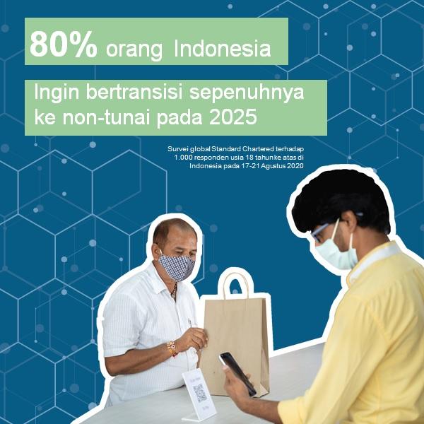 Mayoritas Konsumen Ingin Indonesia Jadi Non-Tunai di 2025 1