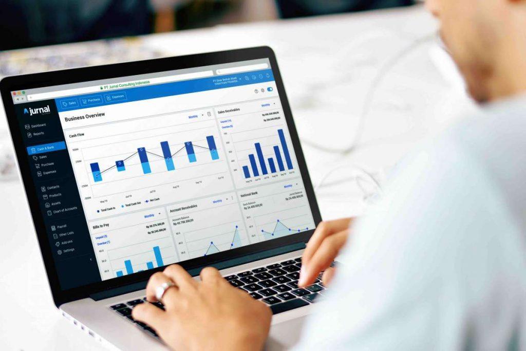 Tantangan Bisnis Online Dibalik Akselerasi Digital 1