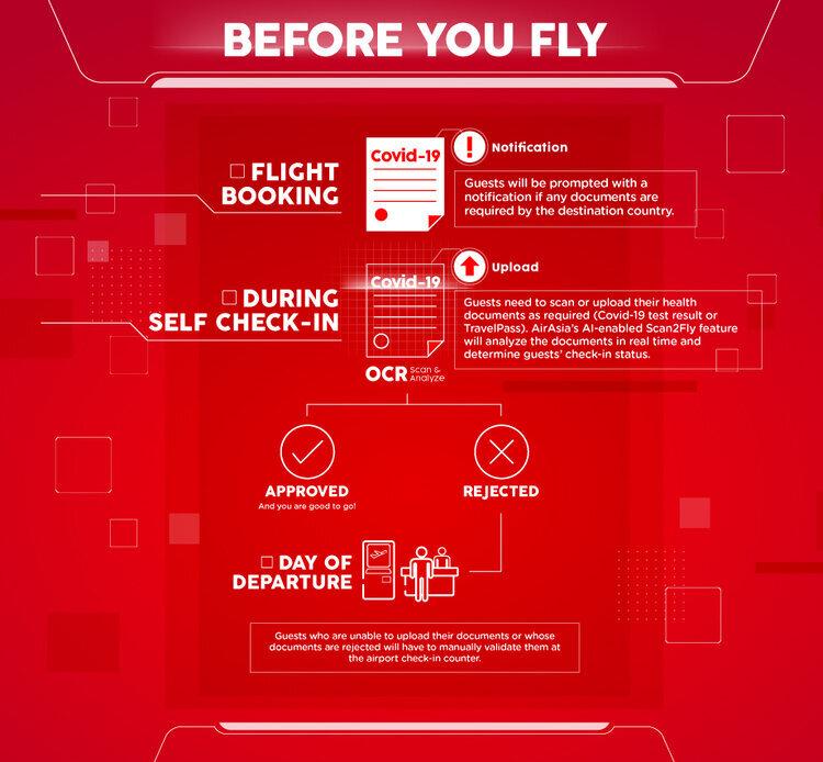 AirAsia Terapkan Inovasi Berteknologi untuk Tingkatkan Pengalaman Perjalanan, Terbang Lebih Lancar dan Higienis 1