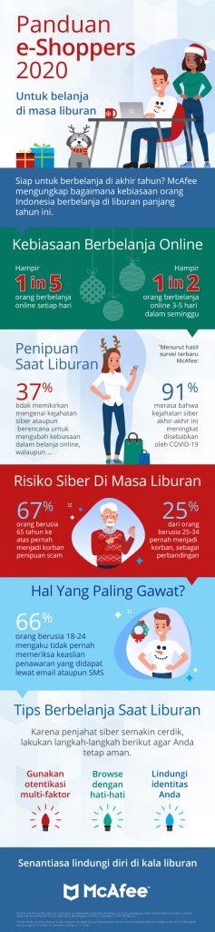 Panduan e-Shoppers 2020 1